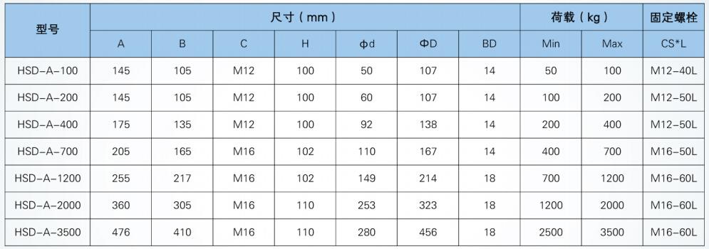 空气弹簧减震器规格.jpg